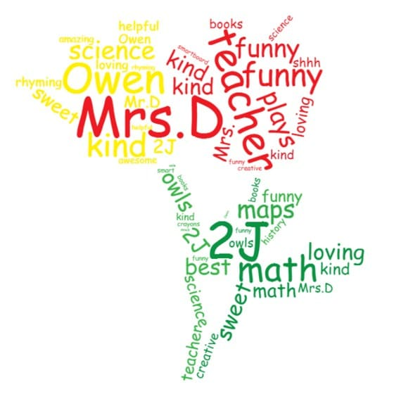 Flower Word Cloud for Teacher